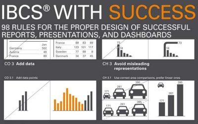 IBCS- erfolgreiche Berichte und Präsentationen umsetzen