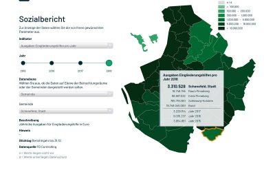Kreis Pinneberg veröffentlicht neuen Sozialplanungsbericht